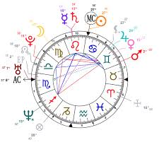 Chris Cornell Natal Chart Astrology And Natal Chart Of Susana Werner Born On 1977 07 20