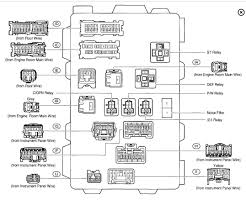 starter relay and fuse where is the starter relay and fuse 2003 toyota matrix fuse box diagram at 2004 Matrix Fuse Box