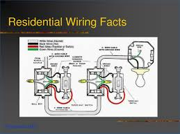 modern house wiring diagram wiring library 120V Electrical Switch Wiring Diagrams modern house wiring diagram image pressauto net and