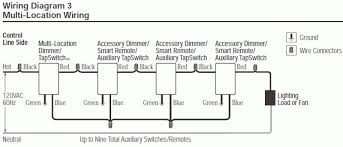 dimmer switch wiring diagram wiring diagram shrutiradio how to install a 3 way dimmer switch at Led Dimmer Wiring Diagram