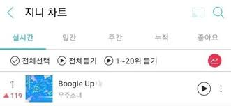 Genie Chart Real Time Unexpectedly Leaps 119 Ranks Wjsn Tops Genie Chart