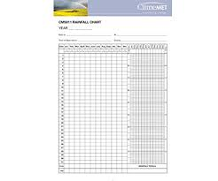 Yearly Rainfall Chart Climemet Cm5011 Annual Rainfall Chart Pack Of 10 Yearly