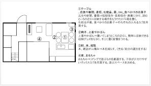 これで快適リビングの片付け整理収納のコツ 収納schule収納