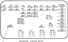 1996 saturn sc1 fuse box diagram electrical problem 1996 saturn 1 reply