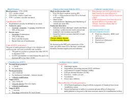 Antihypertensive Agents Chart Nur 3192 Nsu Studocu