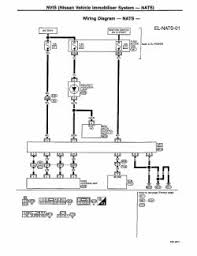 repair guides electrical system (1999) nvis (nissan vehicle Auto Zone Wiring Diagrams 2003 Maxima click image to see an enlarged view fig wiring diagram 1988 Wrangler Engine Wiring Diagram