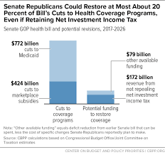 Medicaid Chart 2017 Why Its So Hard For Senate Republicans To Fix Their Health
