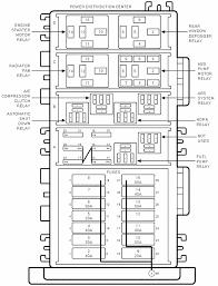 jeep wrangler fuse box location wire center \u2022 1995 jeep yj fuse box diagram tj fuse box example electrical wiring diagram u2022 rh cranejapan co fuse box location 2010 jeep