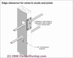 wires through wall how to run cables through walls running cable through wall run wires through wires through wall running