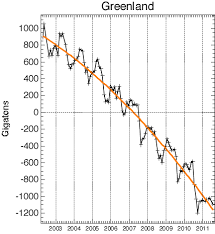 Global Sea Ice Chart Arctic Sea Ice Hit A Record Low In 2012 Heres Why It