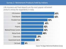 retirement goal planning system an overview of financial goal planning