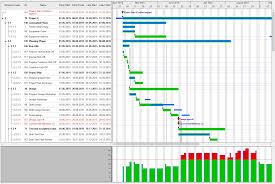 C Gantt Control Net Gantt Chart Control Varchart Xgantt