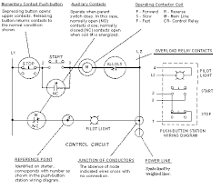 motor control fundamentals wiki odesie by tech transfer figure 29 simple control circuit and components wiring diagrams