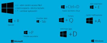 Atajos de teclado en Windows 10 – Gustavo Mingo