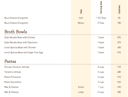 panera mac and cheese nutrition facts. Beautiful Facts Panera Nutrition For Mac And Cheese Facts