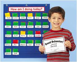 Color Behavior Chart For Kids Behavior Color Chart For Kids 2019