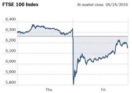 Brexit Stock Market Crash Chart How Will The Brexit Affect The Stock Market Quora