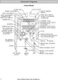 rinnai r85 gas valve wiring diagram wiring diagram \u2022 furnace gas valve wiring diagram rinnai r85 gas valve wiring diagram images gallery tankless water heater service manual pdf rh docplayer net
