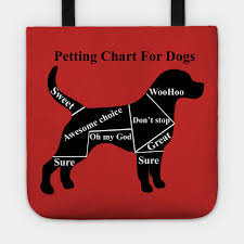 Funny Petting Diagram Chart For Dogs