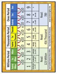 Number And Operations In Base Ten 5 Nbt 1 2 Place Value Posters And Charts