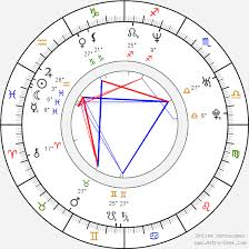 James Blunt Birth Chart Horoscope Date Of Birth Astro