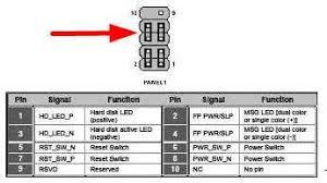 solved wiring diagram for 945gct m3 fixya what is the form factor of the motherboard in an emachines w3619