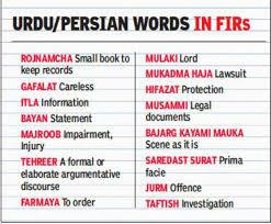 delhi police to avoid urdu in firs