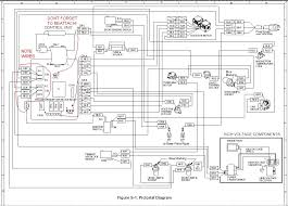 old emerson electric motor wiring diagram auto electrical wiring related old emerson electric motor wiring diagram