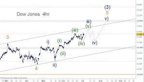 Dji Chart Dji Elliott Wave 4 Hr Chart Looks Like A Larger Impulse