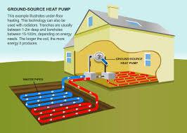 air ground source heat pumps based in kent installation diagram · heat pump diagram
