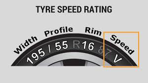 Tyre Speed Rating Chart India Tyre Speed Rating Tyre Speed Rating Chart Tyremarket Com