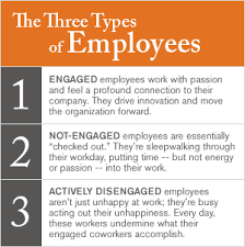 Five Ways to Improve Employee Engagement Now | Gallup The Three Types of Employees