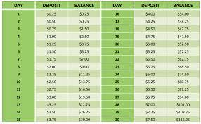30 Day Quarter Challenge Money Saving Challenge Saving