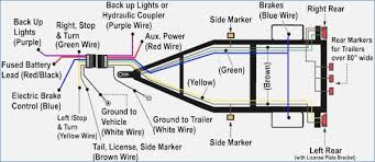 7 pole trailer plug wiring diagram artechulate info 7-pole trailer connector wiring diagram trailer wiring diagrams the 7 pole