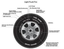 Cooper Tire Psi Chart Reading A Tire Sidewall Cooper Tire