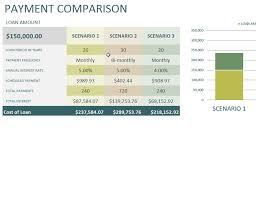 mortgage amortization comparison calculator loan comparison calculator office templates
