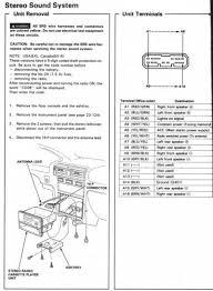 honda accord wiring harness diagram download wiring diagram honda accord wiring harness diagram honda accord wiring harness diagram collection 2003 honda accord stereo wiring diagram and throughout 17