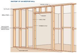 framing an interior wall. ©Don Vandervort, HomeTips. Interior Wall Framing Diagram. In The Illustration At An HomeTips