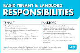 Notice To Tenant To Make Repairs Landlord Or Tenant Who Is Responsible For What Mcti Blog