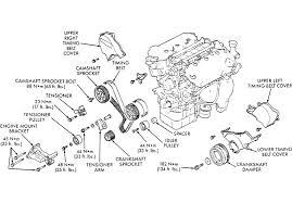 similiar 2004 chrysler sebring 2 7 engine diagram keywords chrysler sebring convertible engine diagram