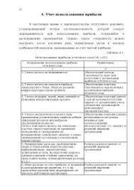ВВЕДЕНИЕ Учет финансовых результатов курсовая учет аудит  Учет использования прибыли Учет финансовых результатов курсовая учет аудит
