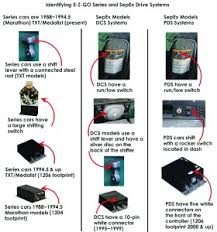 wiring diagram ezgo series wiring image wiring diagram golf car news ask the guru on wiring diagram ezgo series