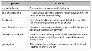 family vocabulary and exercises  run in