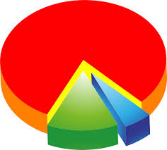 Free Image Of Pie Chart Download Free Clip Art Free Clip