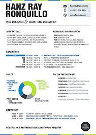 Web Developer Resume Examples 3 Old Version Uxhandy Com Cv
