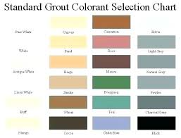 Grout Colorant Colors Sanded Tile Unique Custom Pa Mapei