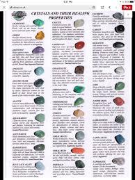 Healing Stones Chakra Crystals Crystal Healing Stones