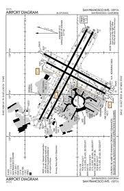 San Francisco International Airport Ksfo Aopa Airports