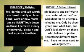 Image result for self worth god