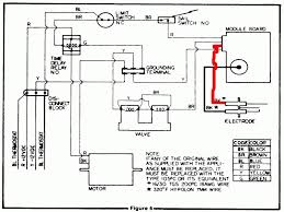 rv furnace thermostat wiring wiring diagram for you • rv thermostat wiring diagram wiring forums suburban rv furnace thermostat wiring suburban rv furnace thermostat wiring